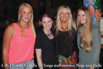 Photo_Cafe_Tu_Tango_Strictly_Business_Magazine_Travel_Story_Orlando_Lincoln_Nebraska
